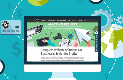 Financing your Kalamazoo website with Kallen Web Design